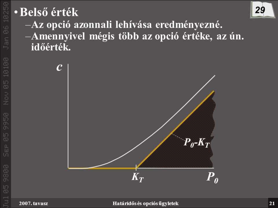 belső opciós ár