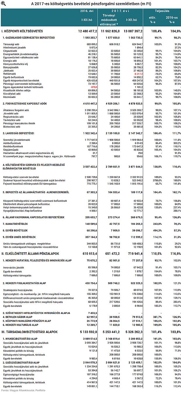 Passzív jövedelem források – 21 ötlet | csepeligsm.hu