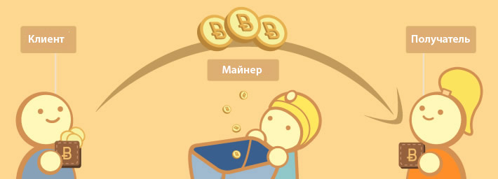 bot a bitcoinok keresésére