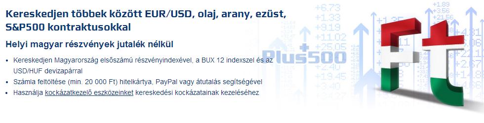 belépési jel kereskedési stratégia)