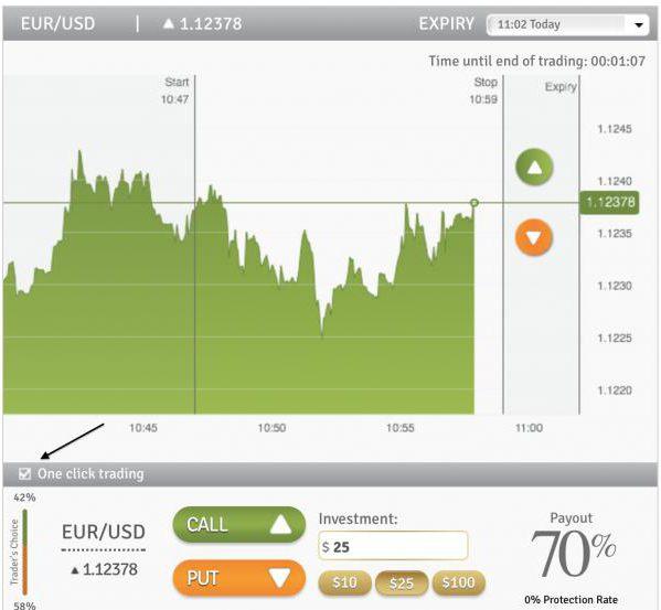 befektetési platform áttekintések)