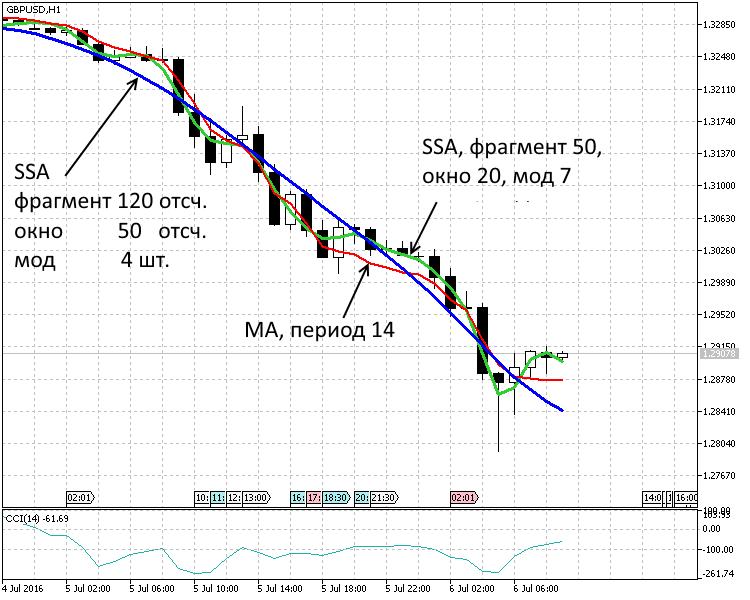 Kereskedési stratégia valuták Hőtérkép   bináris opciók