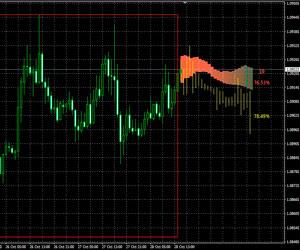 bináris opciók kereskedési stratégiái az olimp kereskedelemben