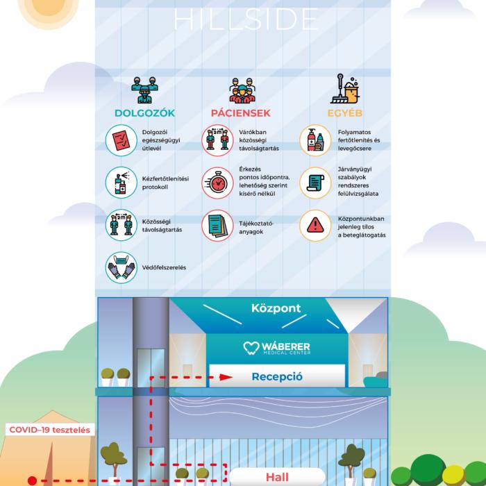 Megbízható internetes webáruház - új lehetőségekkel | StartUp! Magazin