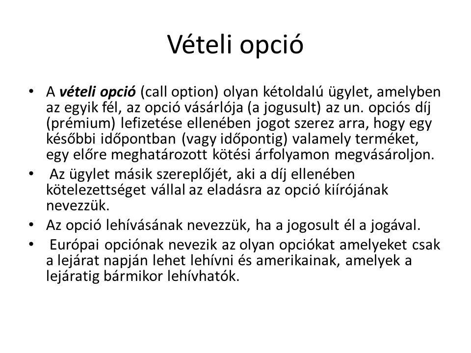 opciós vételi prémium)