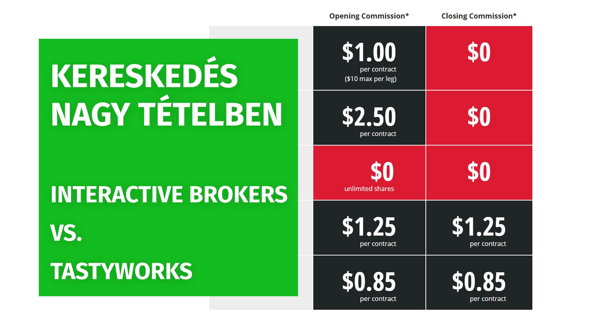Kereskedés nagy tételben: IB vs. Tastyworks - Opciós Tőzsdei Kereskedés