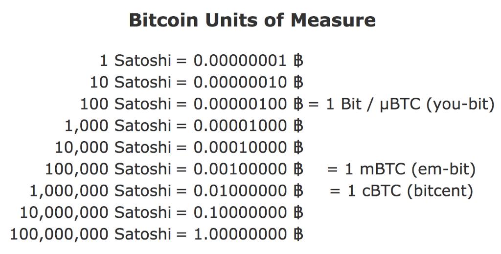 mennyi a bitcoin most)