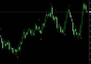 bináris opciós kereskedés 60 másodperces stratégia