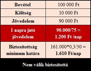 jövedelem opciókban