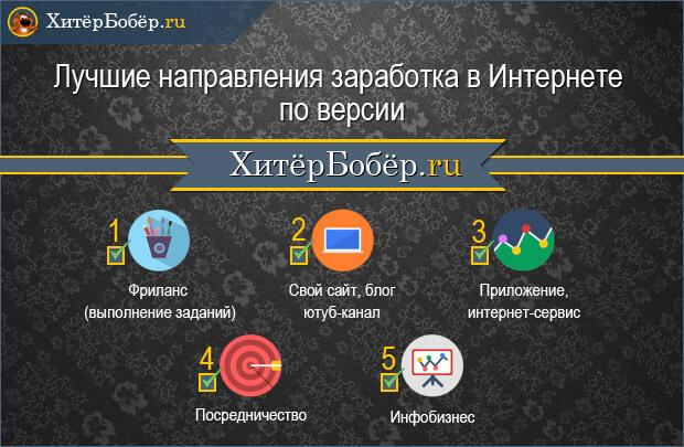 internetes kereseti befektetés)