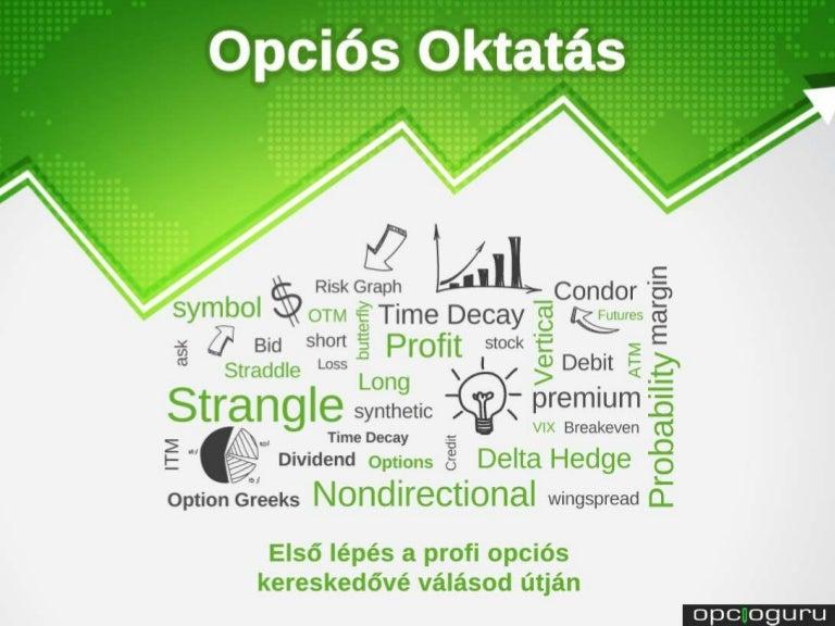 bináris opciós jogok)