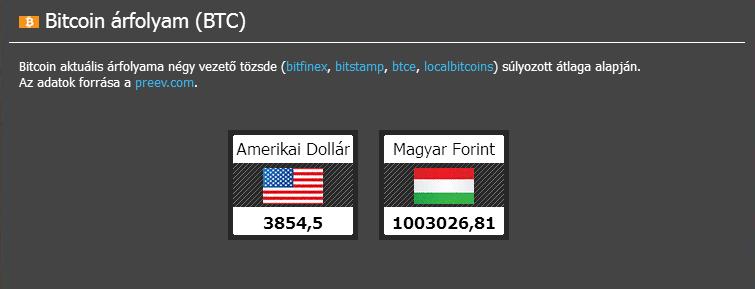 localbitcoins bevételek