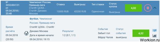 pénzt keres a fogadással)