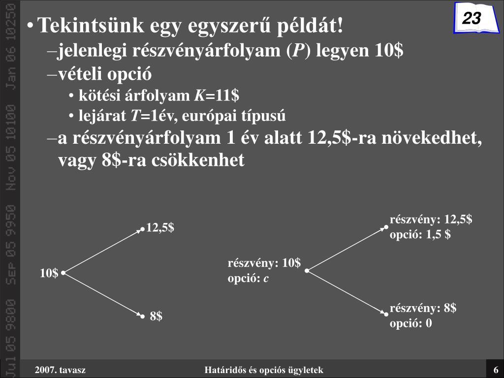 opciós és opciós ügyletek)