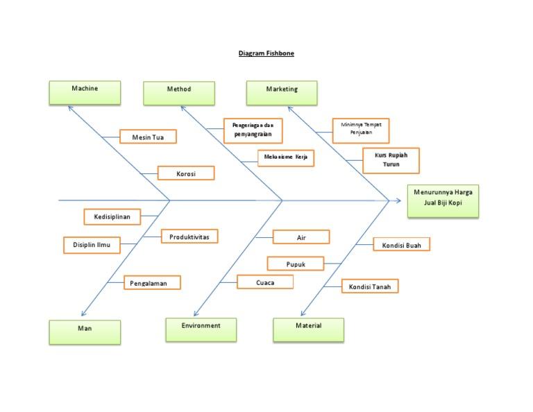 diagram másodpercben a bináris opciókhoz)