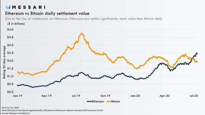 első Bitcoin áttekintés