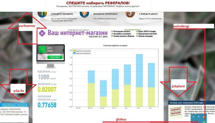 automatikus kereseti programok az interneten)