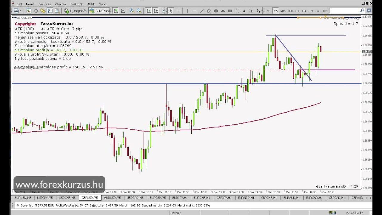 Összejátszás a devizapiacokon – Tőzsdei kereskedés, tanfolyamok