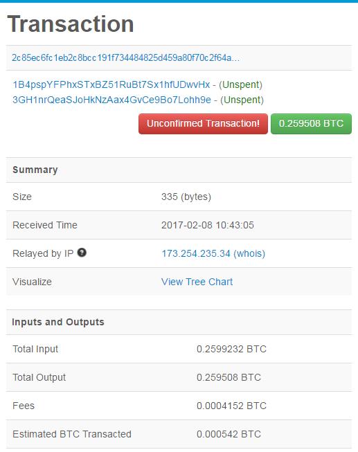 bitcoin-wallet/csepeligsm.hu at master · bitcoin-wallet/bitcoin-wallet · GitHub