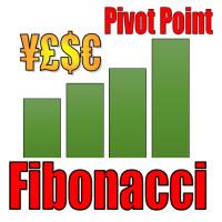 pivot point indikátor bináris opciókhoz