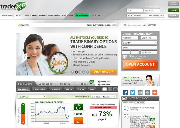 Bináris opciók csalás - Tudja meg most! | Stock Trend System
