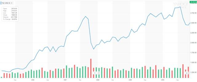 Mi az az algorithmic trading? Útmutató az algoritmikus kereskedéshez