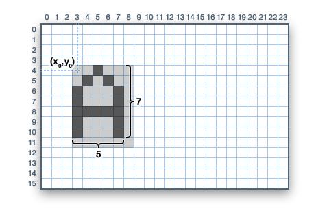 konstruktor bináris opciókhoz)