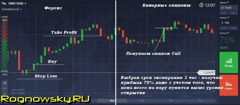 bináris opciók üzlet)