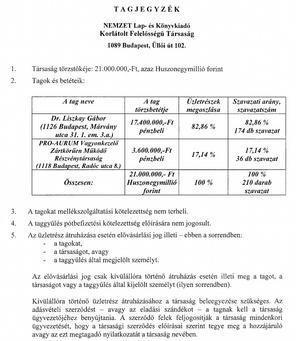 opciós szerződés példa)