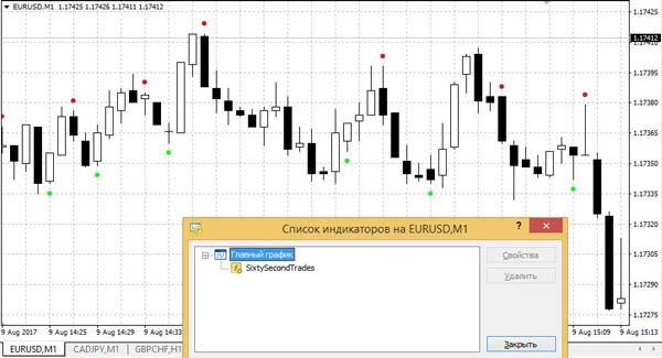 QQE New Forex Indicator - Forex Indikátorok letöltése - Mt4 riasztás - Forex Signals