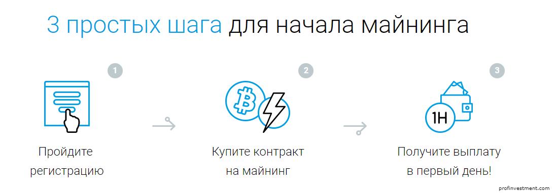 hogyan lehet bitcoinot készíteni a semmiből