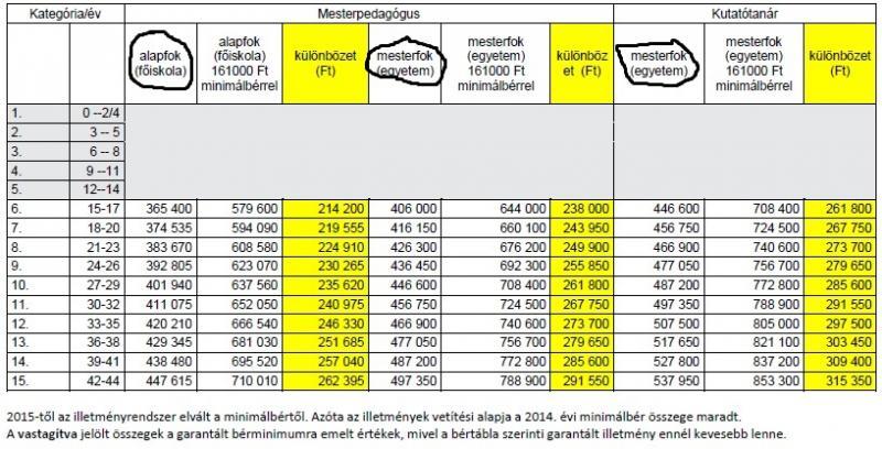 Mennyit keresnek a katonák? - itt a bértáblázat