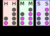 milyen bináris opciók használnak valós részvénydiagramokat