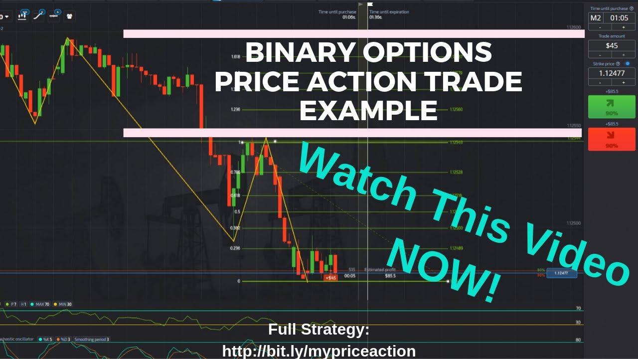 bináris opciók bnary optonok
