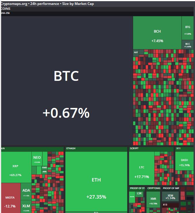 bitcoin kereső tanfolyamok