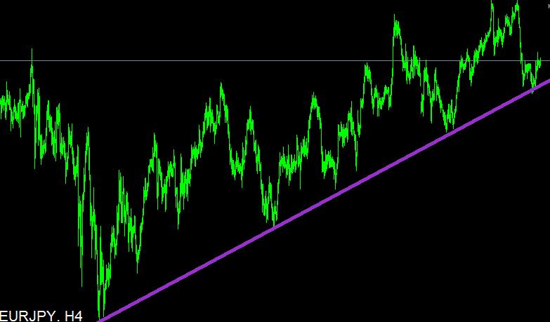 mi a trendvonal az nfp bináris opcióinak stratégiái