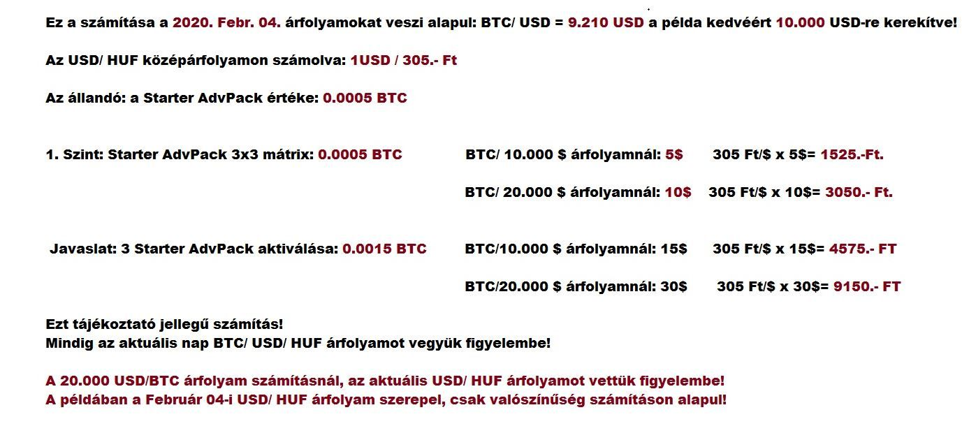 bitcoin szint)