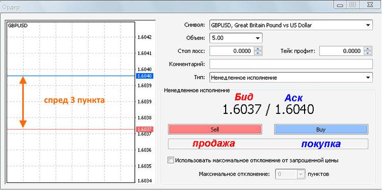 a bináris opciók állandó jövedelme)