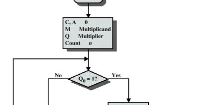 Bollinger Szalagok a Bináris Opciós Kereskedésben