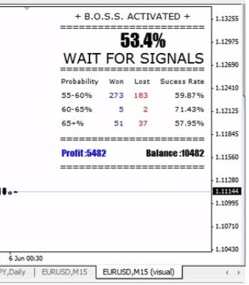 működő indikátorok a bináris opciókról hogyan lehet pénzt keresni egy hét alatt