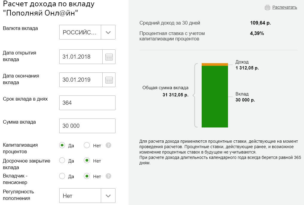 bevételek az interneten betéteken)