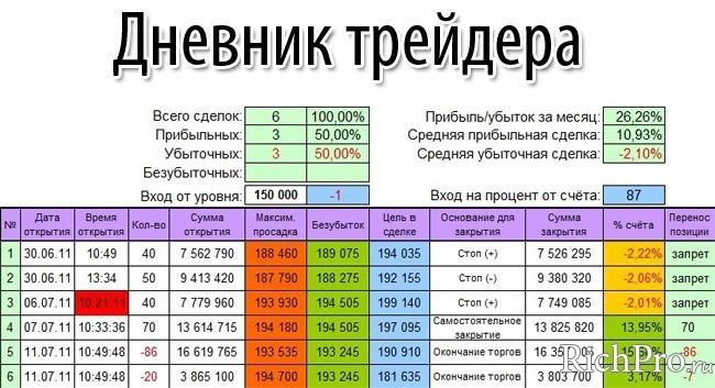 Hogyan kereshetünk pénzt a bináris opciókkal - Orosz Hírek