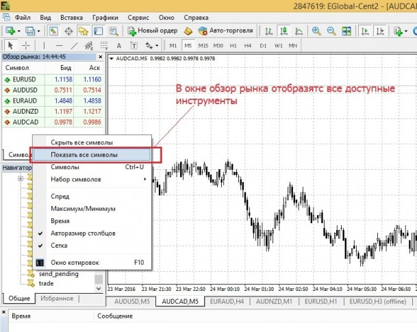 Hogyan kell használni a COT-diagramok kereskedelmi bináris opciók