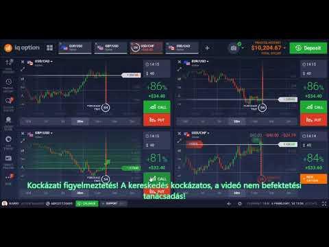 bináris opciók kereskedési technikája)