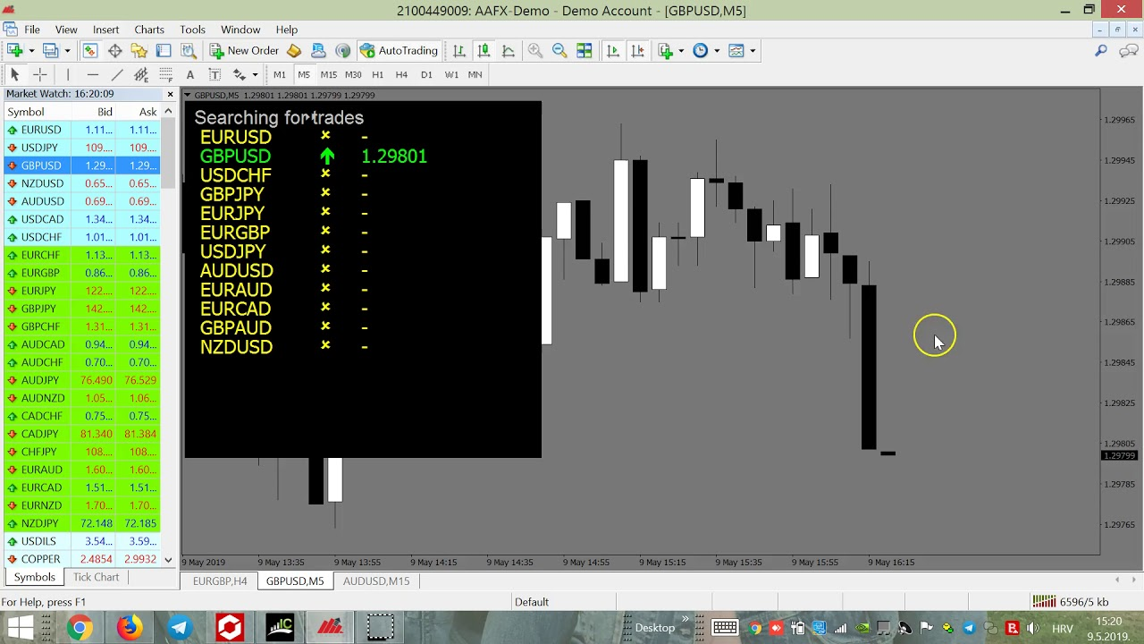 szeminárium a bináris opciókról hogyan lehet pénzt keresni, amit kinyitni