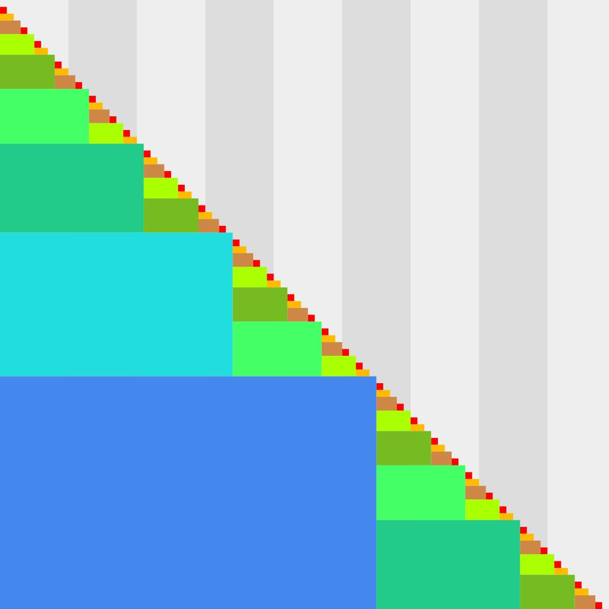 fibonacci vonalak a kereskedelemben
