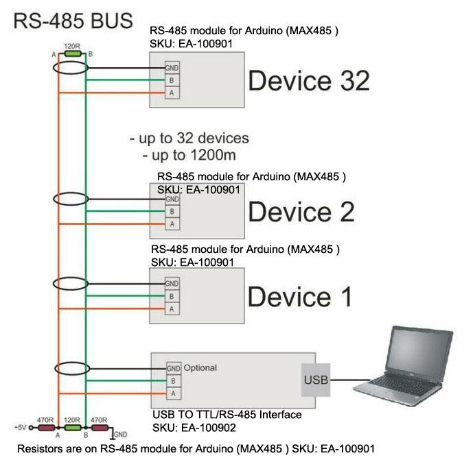 stocastc rs bináris opciók