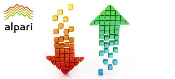 kereskedési jelek a bináris opciós kereskedéshez mennyit kereshet egy programozó az interneten