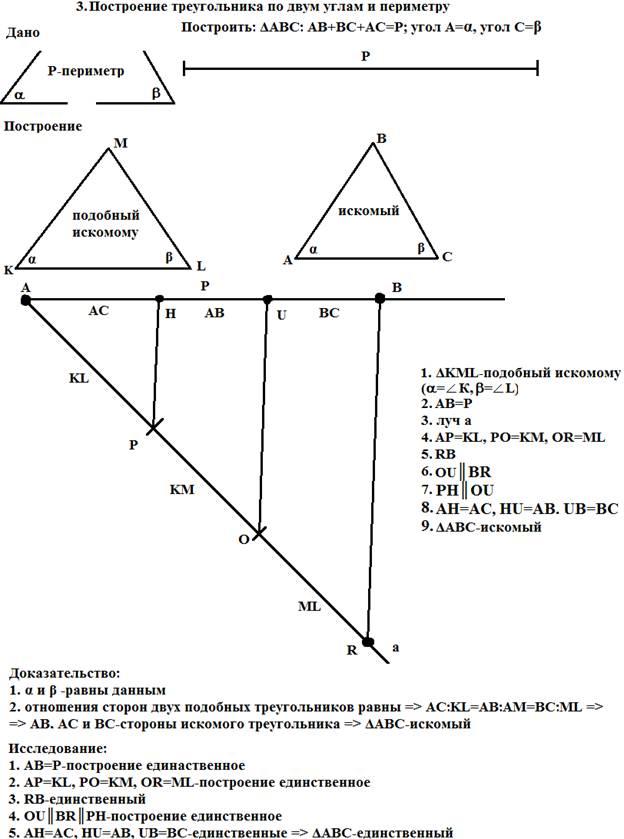 Makita háromszög alakú csiszolótalp oszcilláló multigéphez B-65115