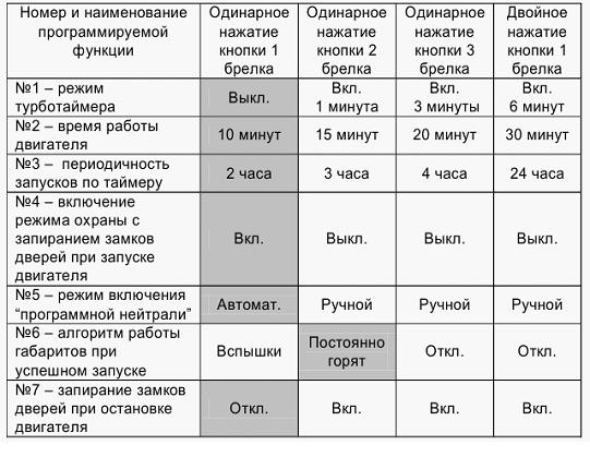 fantom opciók vannak)